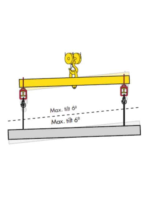 beregnet til håndtering af emner i forskellige størrelser, herunder både, skurvogne, betonelementer etc.